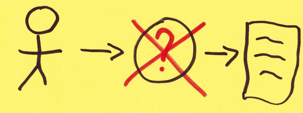 Уровень 2 решения задач в учебном центре